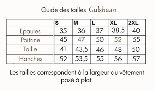 Charte des tailles